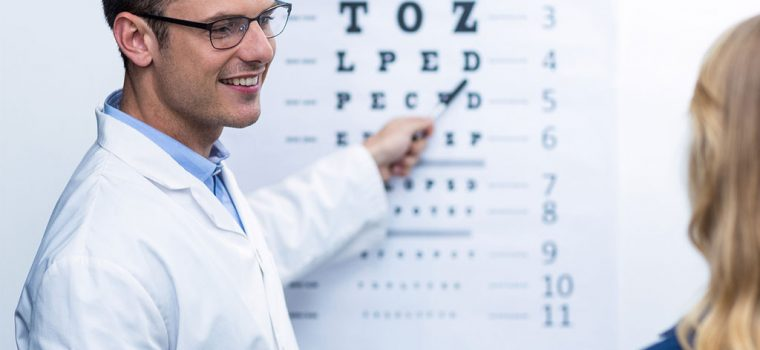 What Does Visual Acuity Mean?